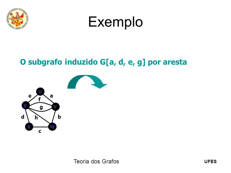 Exemplo O subgrafo induzido G[a, d, e, g] por aresta Teoria dos Grafos